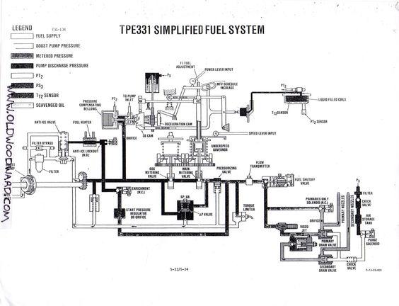 ge gas turbine manual pdf