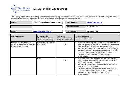 risk assessment nsw health manual tasks