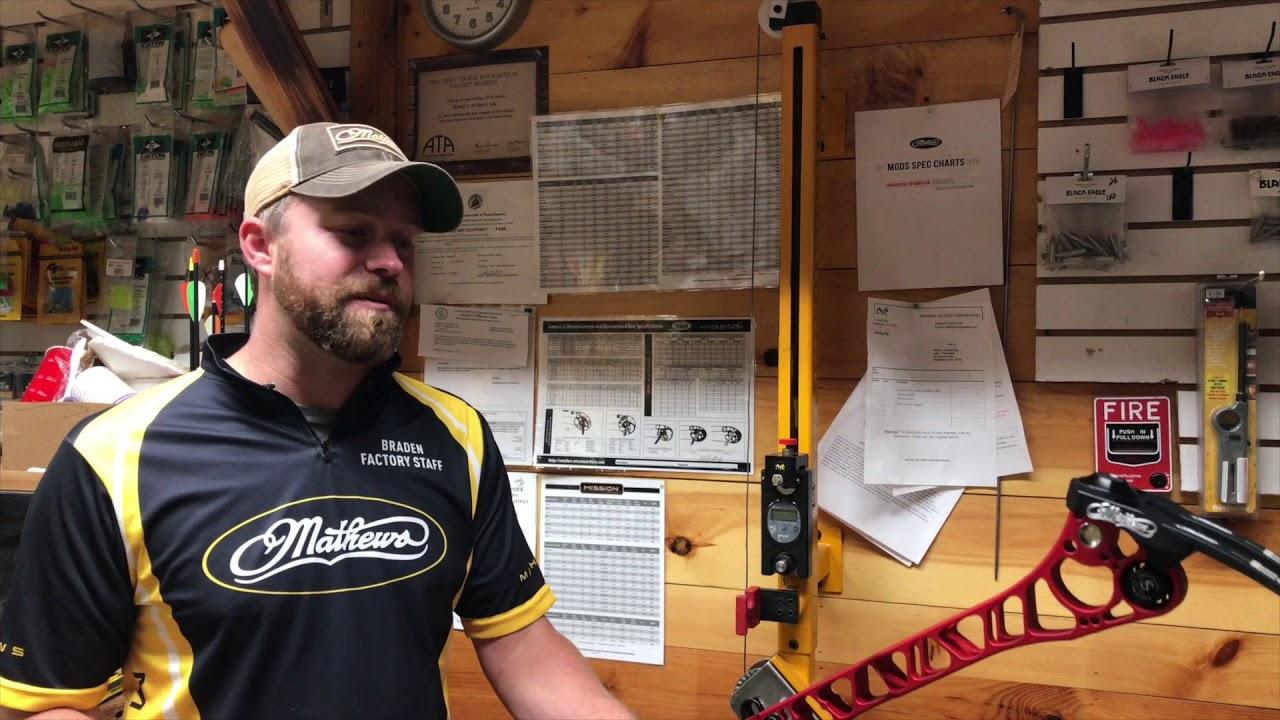 Mathews archery pro staff application
