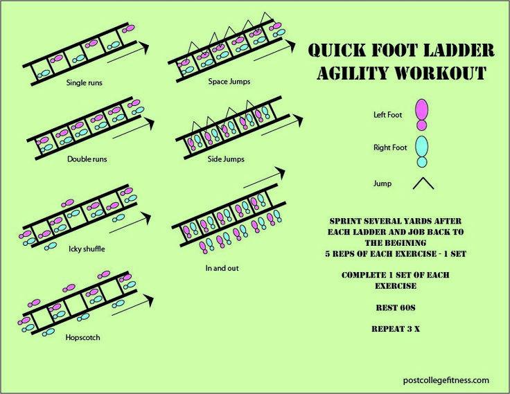 Ladder drills for soccer pdf