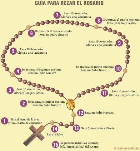 10 formas de rezar el santo rosario pdf