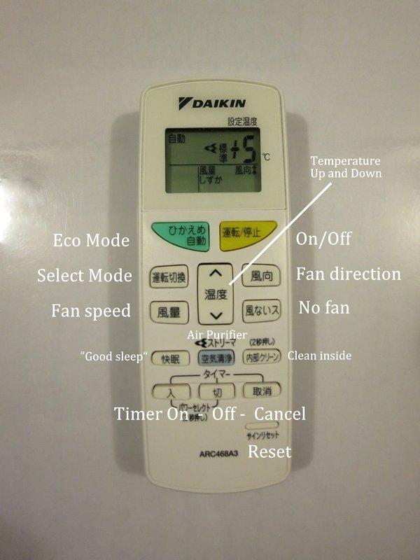 panasonic aircon remote control manual