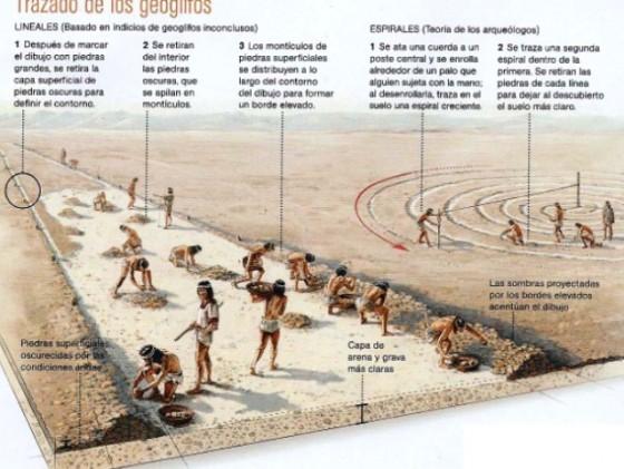 The nazca and palpa lines peru pdf