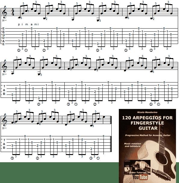 Careless whisper fingerstyle tab pdf