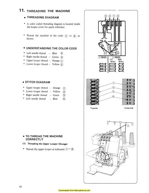 singer ultralock 14u234 manual download