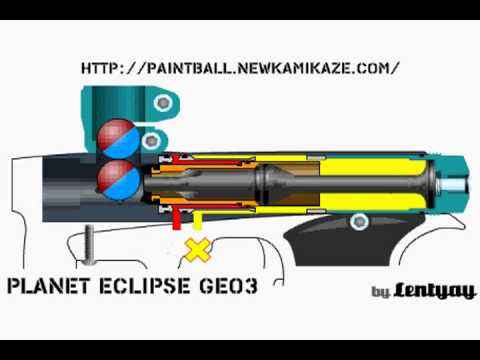 planet eclipse geo 3 manual