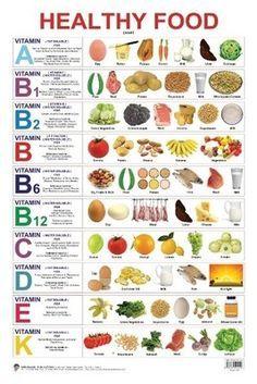 Vitamin d rich foods list pdf