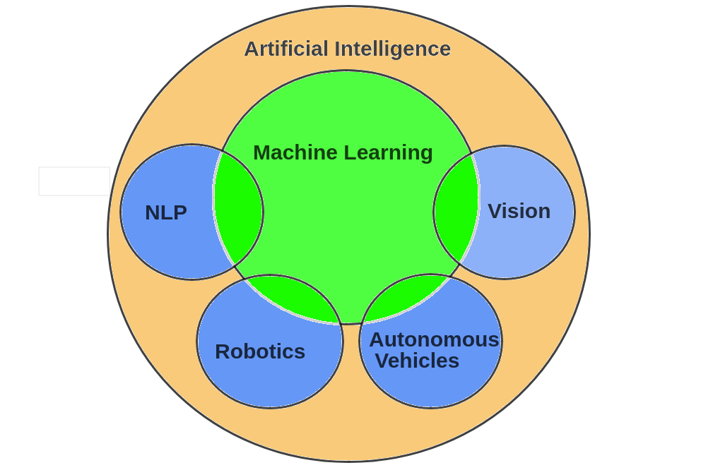 Artificial intelligence by example pdf