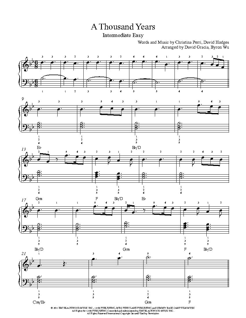 A thousand years piano sheet music pdf easy