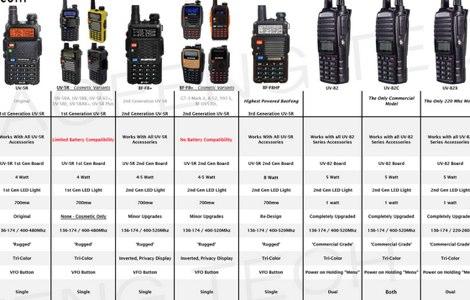 Baofeng uv 6r user manual