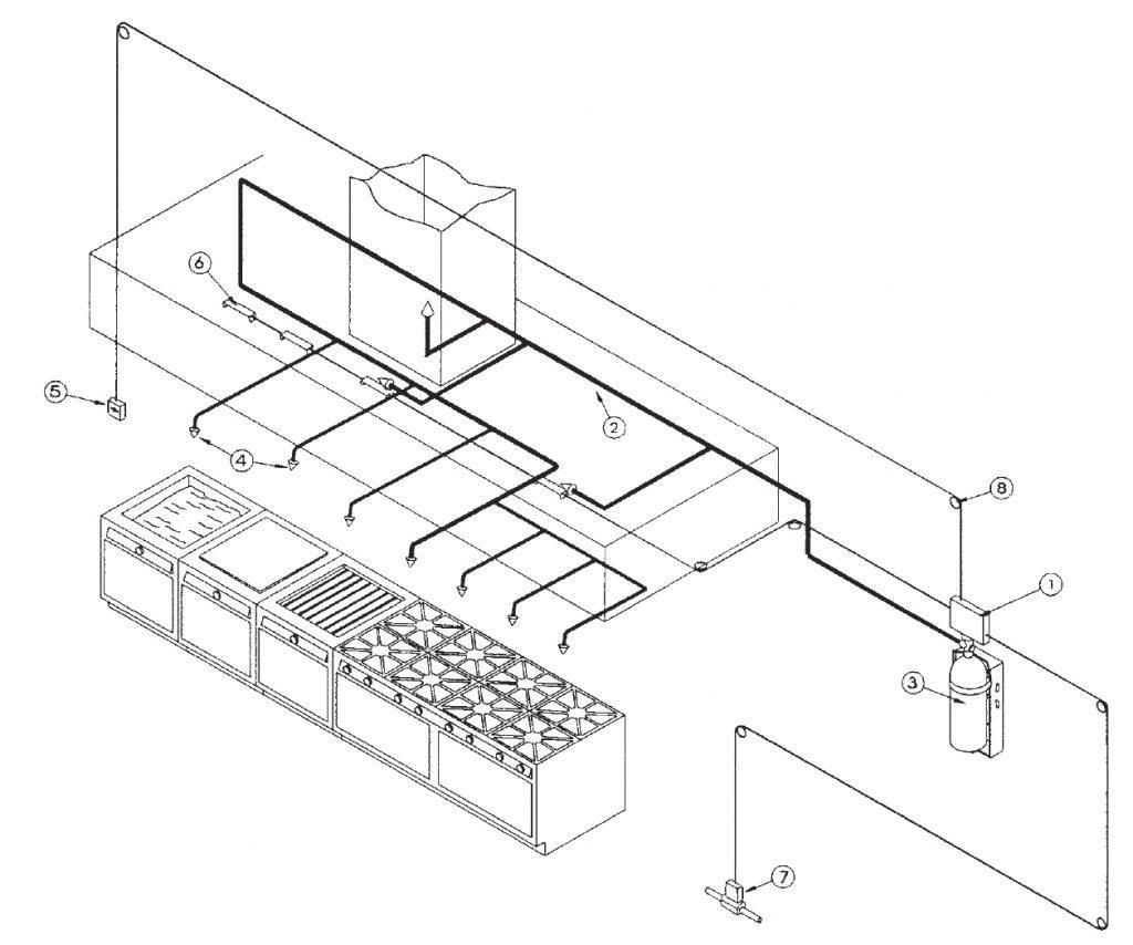 Pyro chem monarch installation manual