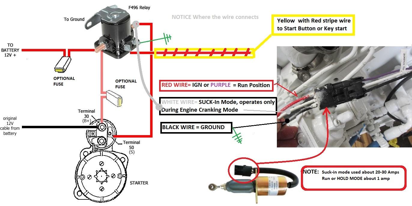 1995 scania pto mechanical manual