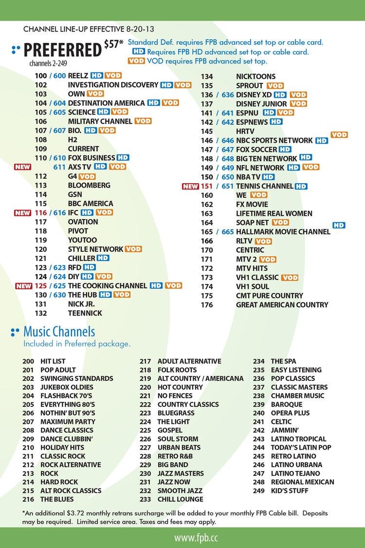 Syrius liste des canaux pdf