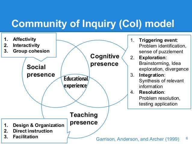 Direct instruction modeling coaching and facilitation