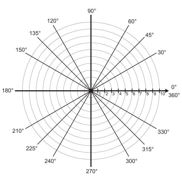 Polar graph paper pdf generator