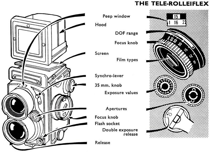 Rolleiflex 3.5 f manual