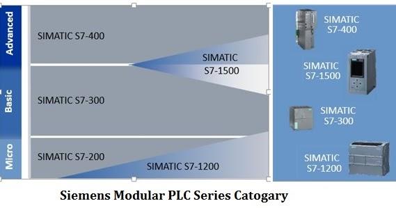 Siemens s7 200 plc programming examples pdf