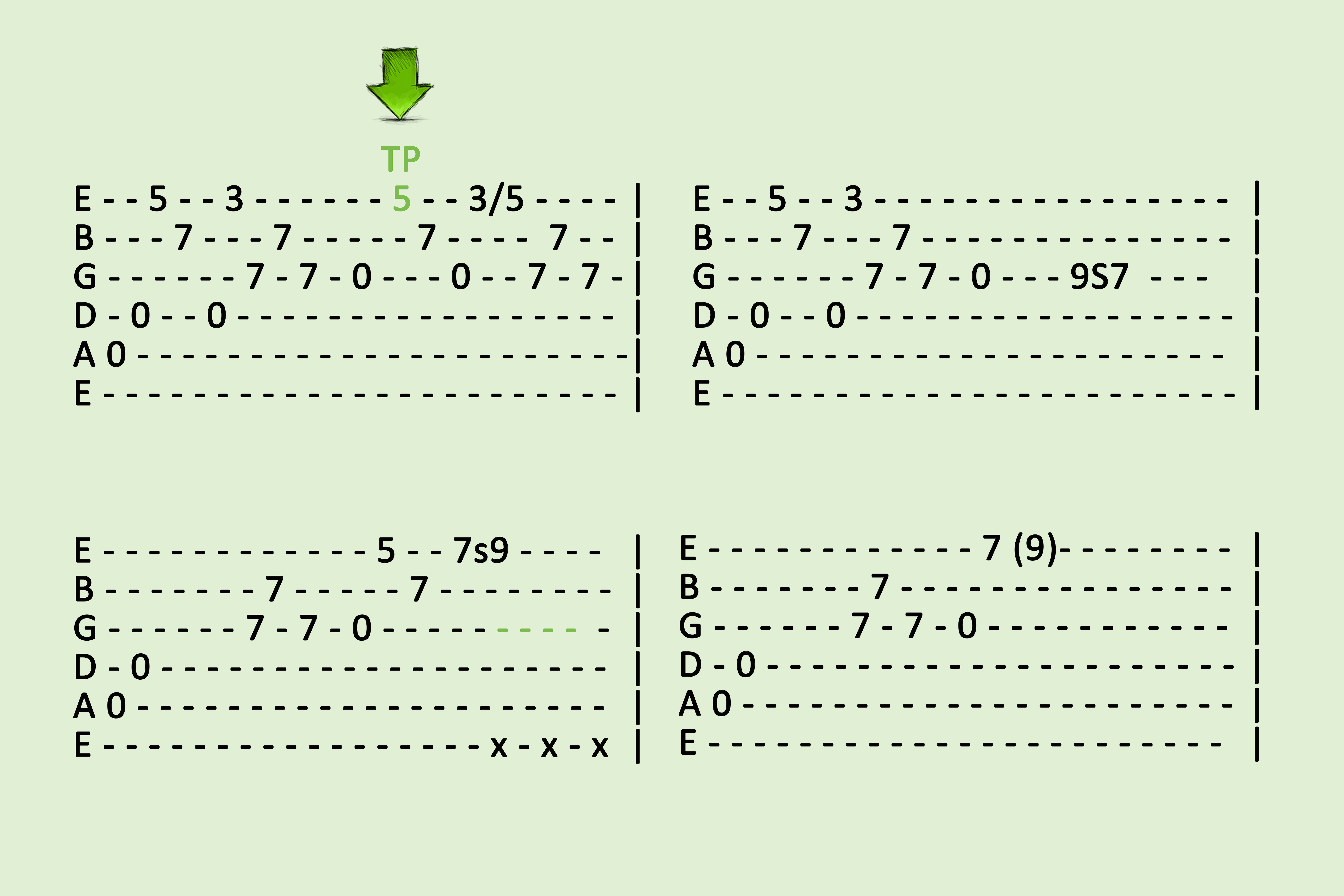 Tabs and chords for guitar pdf and free