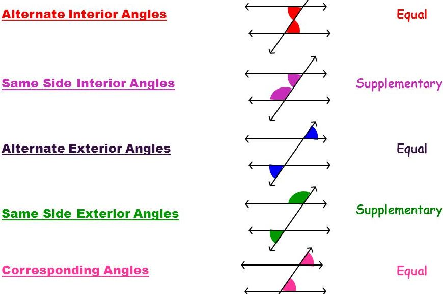 Types of angles poster pdf